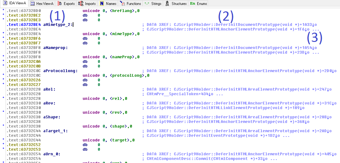 IDA Code View